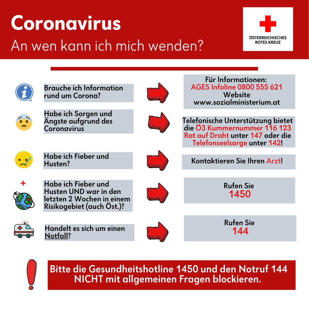 Coronavirus Rufnummern