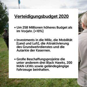 Budget OBH 2020